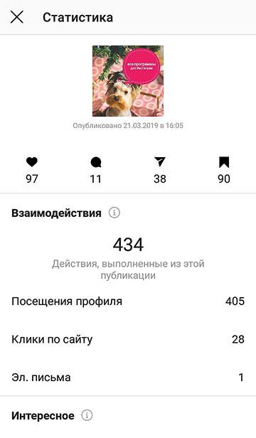 статистика инстаграм аккаунта